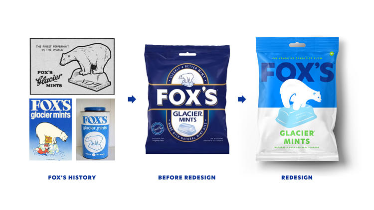 Fox's Glacier mints rebrand