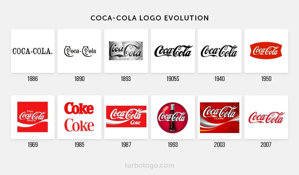 Coca Cola logo transformation design branding
